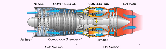 ansys turbomachinery traning