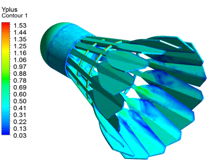 shuttle cock CFD
